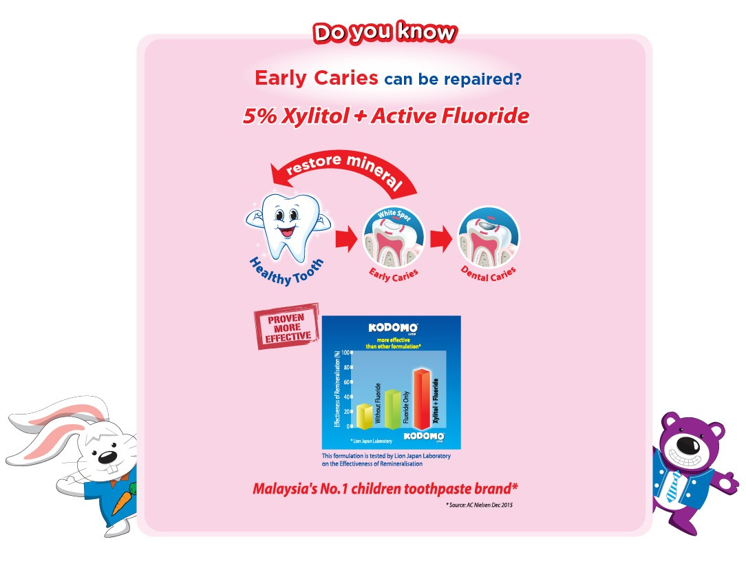 [MPLUS] KODOMO LION Children Toothpaste – Grape 40g